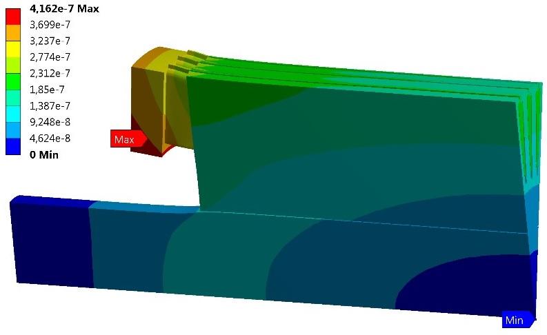 Asynchronmaschinen mit Druckguss-Läuferkäfig für wechselrichtergespeiste elektrische Antriebe in Hochdrehzahlanwendungen