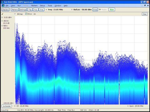 Modellierung der Störaussendungen von Rollenprüfständen zur Analyse der elektromagnetischen Verträglichkeit (EMV) eines Fahrzeugprüfstands
