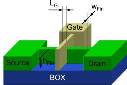 Prozess- und Bauelementesimulationskonzept für 32 nm CMOSFET-Technologie
