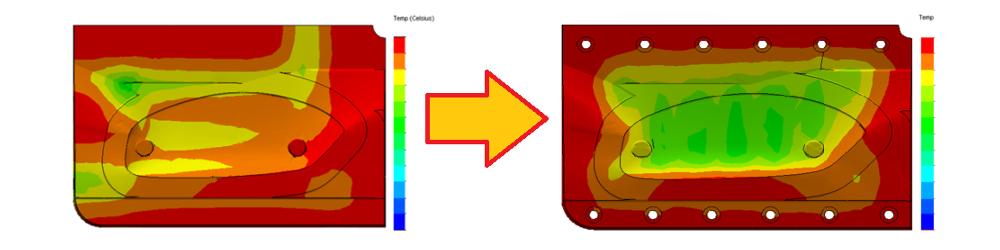 Konturbezogene Heizung von Formeinsätzen mit Heizkeramikketten und -netzen (BFH)