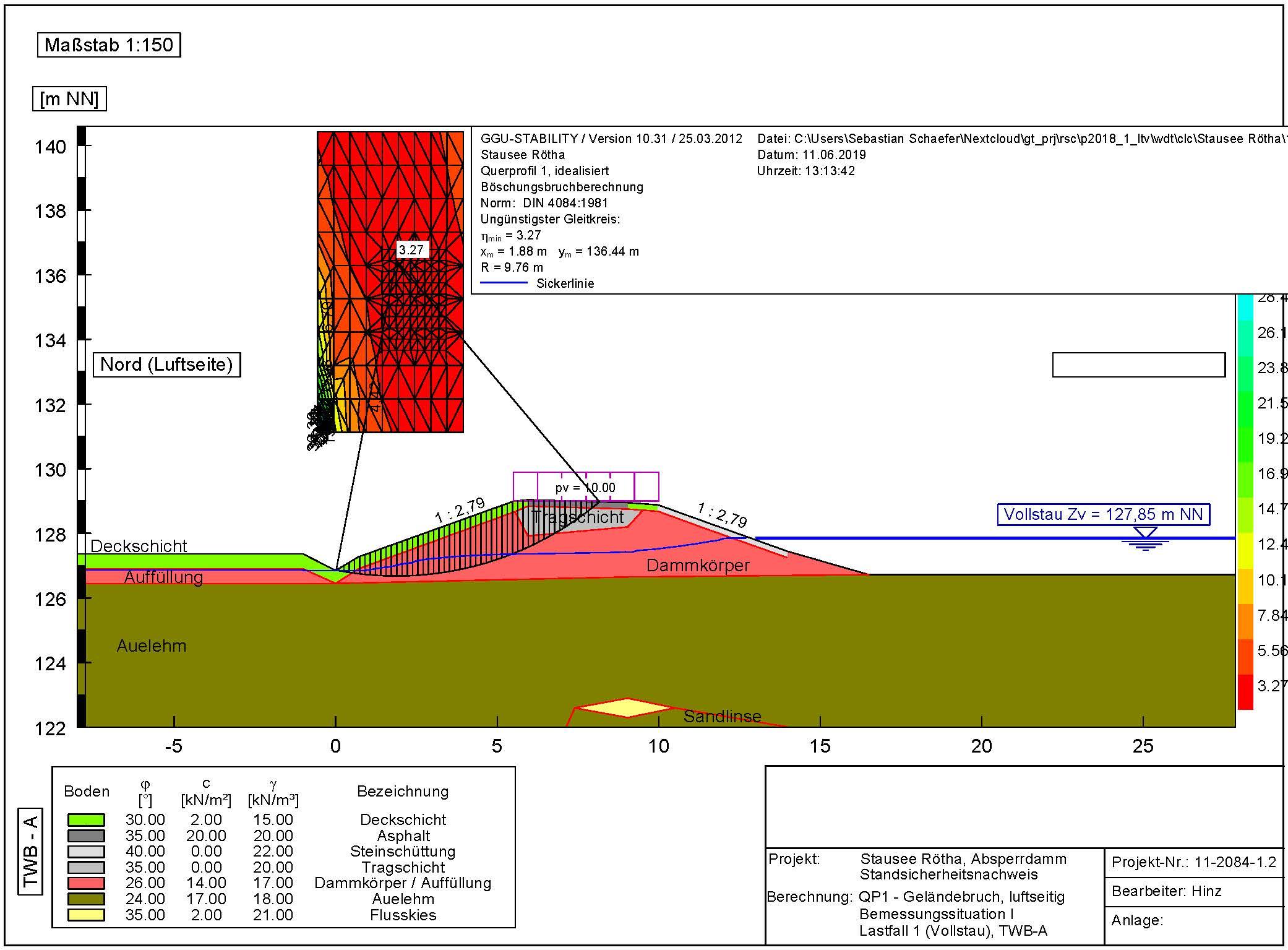 Entwicklung von Handlungsanweisungen zur Festlegung der charakteristischen Berechnungskennwerte für Standsicherheitsberechnungen an Staudämmen